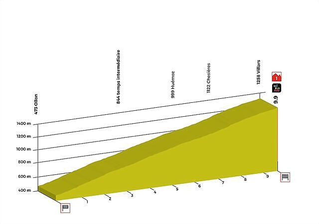stage-03-profil-tdr-2018-min