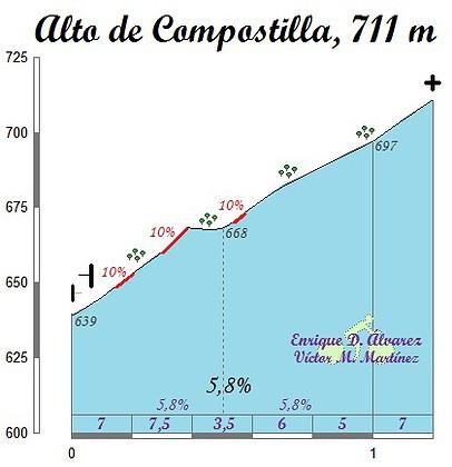 14le-compostilla-n