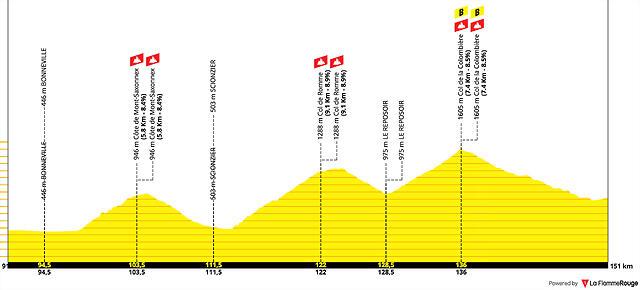 tour-de-france-2021-stage-8