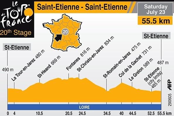 Saint Ettiene 05