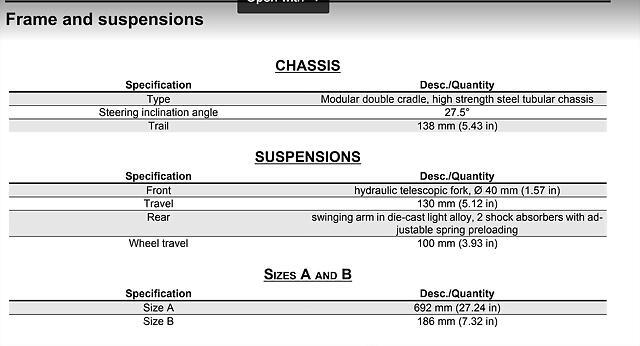V7 Suspension Spec