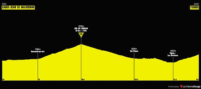 tour-de-france-2019-stage-19