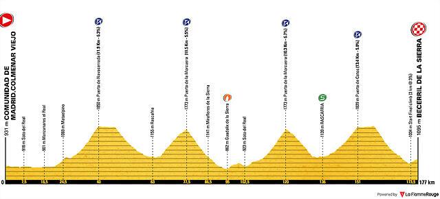 vuelta-a-espana-2019-stage-18