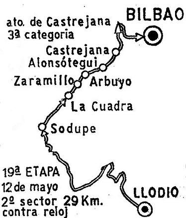 mapa llodio bilbao