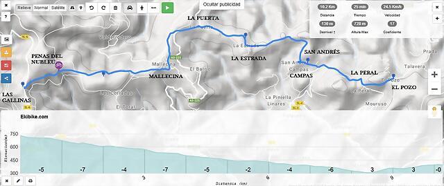 Las Gallinas-El Pozo por Mallecina 10 km