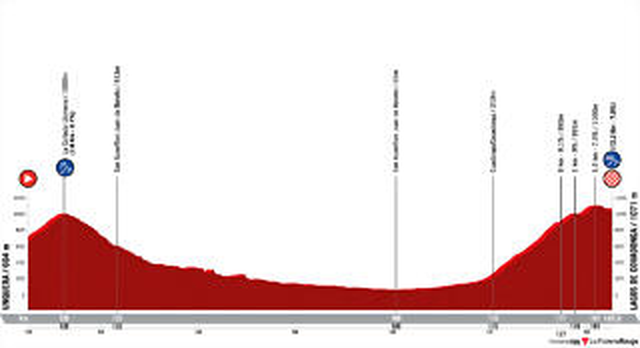 la-vuelta-ciclista-a-espana-2021-stage-17