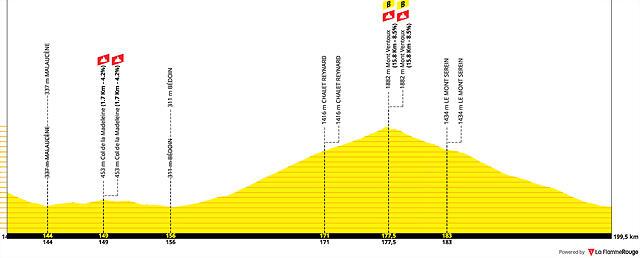 tour-de-france-2021-stage-11