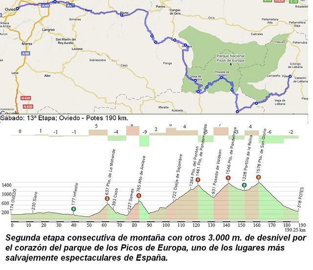Oviedo - Potes