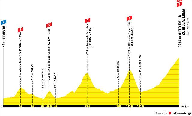 vuelta-a-espana-2019-stage-16