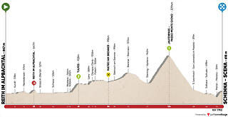 tour-of-the-alps-2019-stage-2