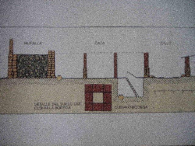 Esquema de muralla y casas.