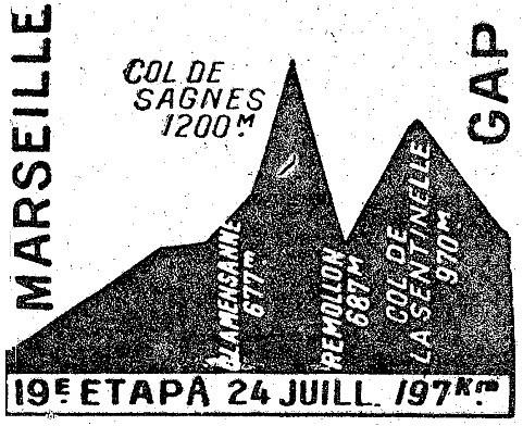Gap 51