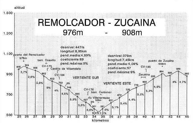 Remolcador