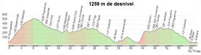 propuesta etapa 16 ultimos km