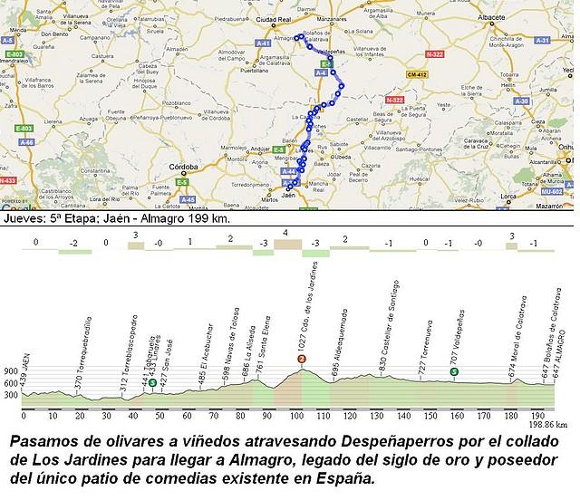 Jaén - Almagro 199