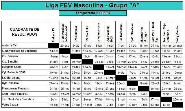 Cuadrante partidos liga FEV-M-A