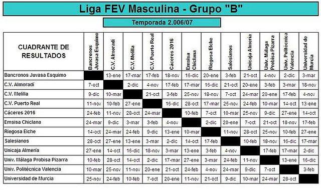 Cuadrante partidos liga FEV-M-B