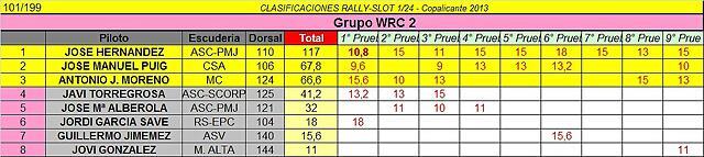 CLASIFICACION FINAL WRC2 COPALICANTE 2013